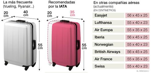 medidas maleta cabina